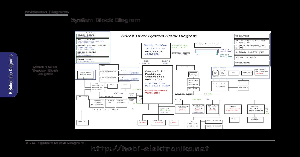 b9d84 Clevo w130hu w130hv - [PDF Document]
