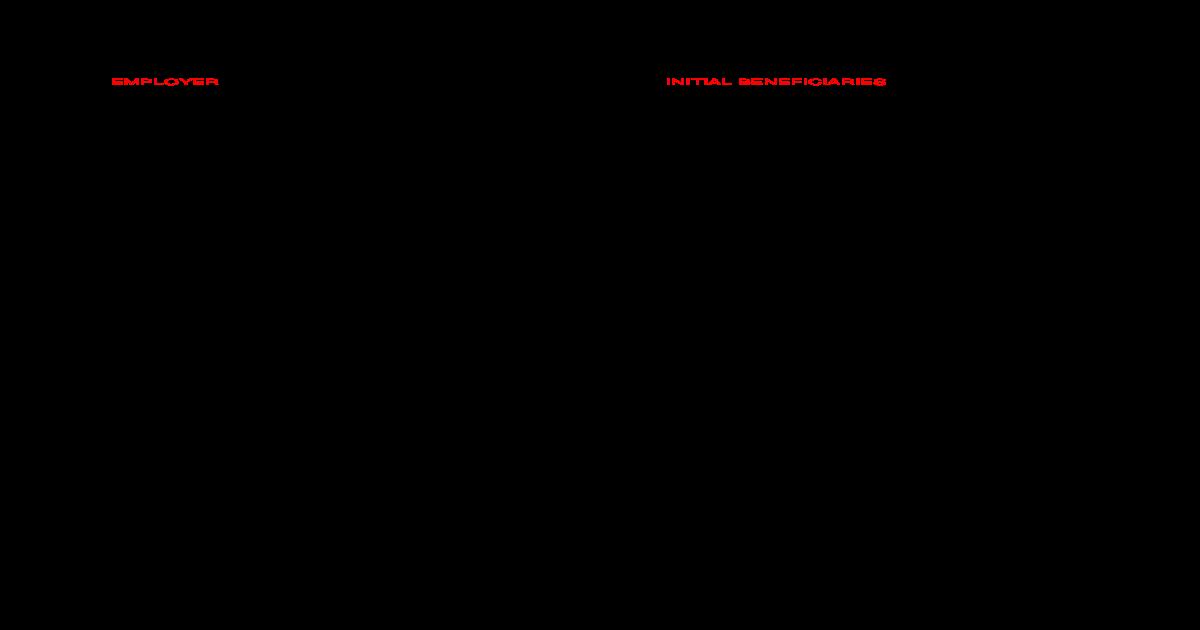 pdf List Document Employers Most 2008 H1b gwUqg