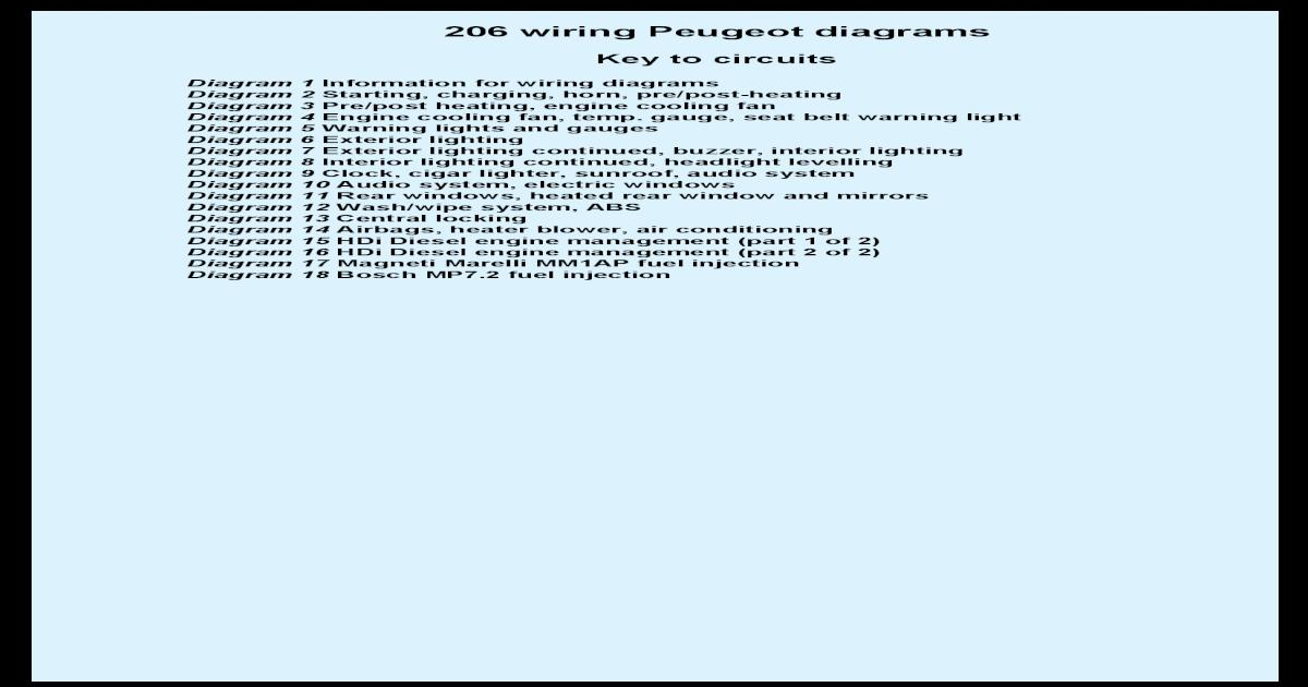 Peugeot 206 Wiring Diagram - [PDF Document]