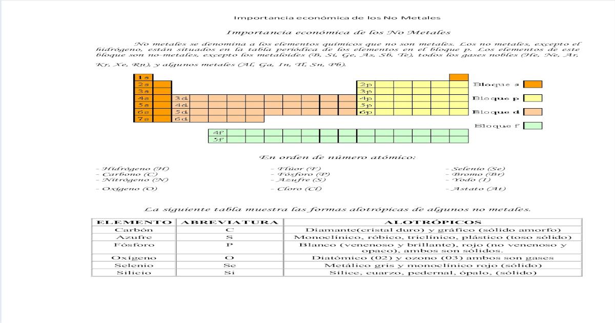 importancia econmica de los no metales quimica pdf document