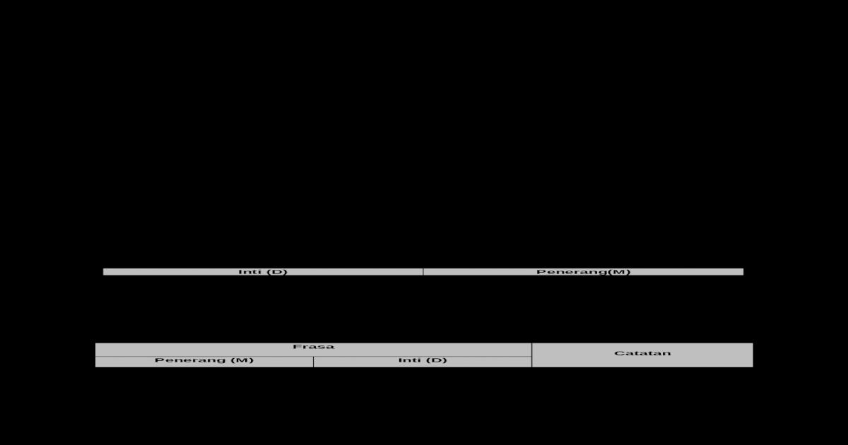 Frasa Nama Dalam Bahasa Melayu Docx Document