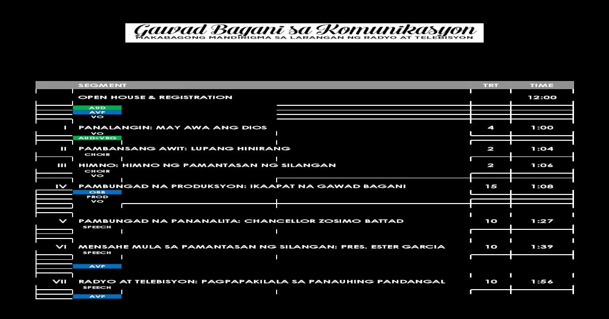 Ikaapat na Gawad Bagani sa Komunikasyon (Program Flow