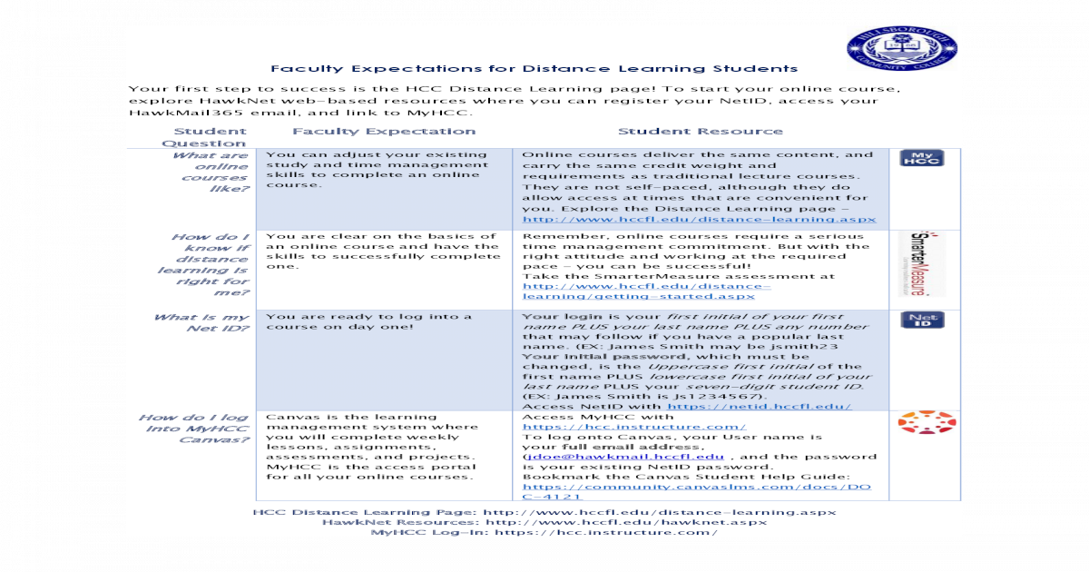 Faculty Expectations For Distance Learning Expectations For Distance
