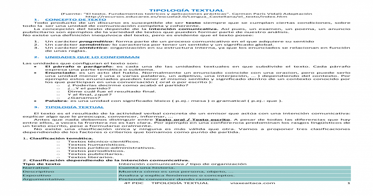 Tipologia Textual Pdf Document