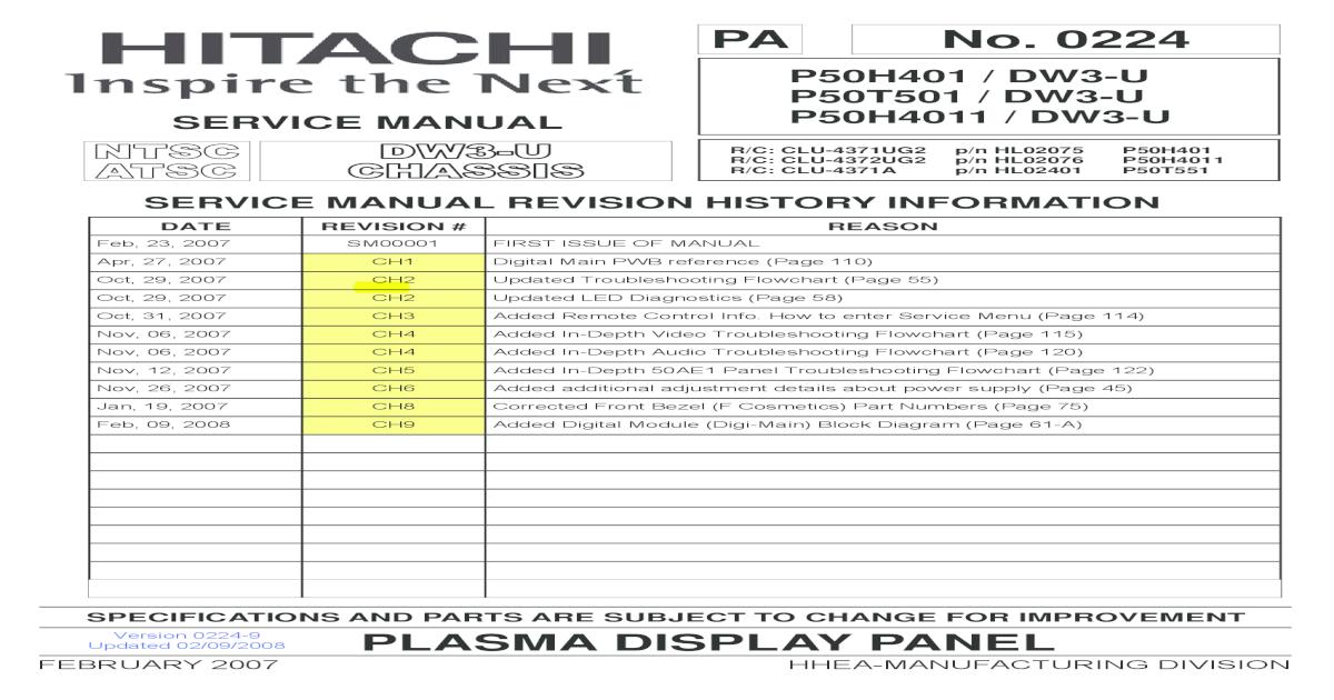 Hitachi P50H401 Service MAnual - [PDF Doent] on