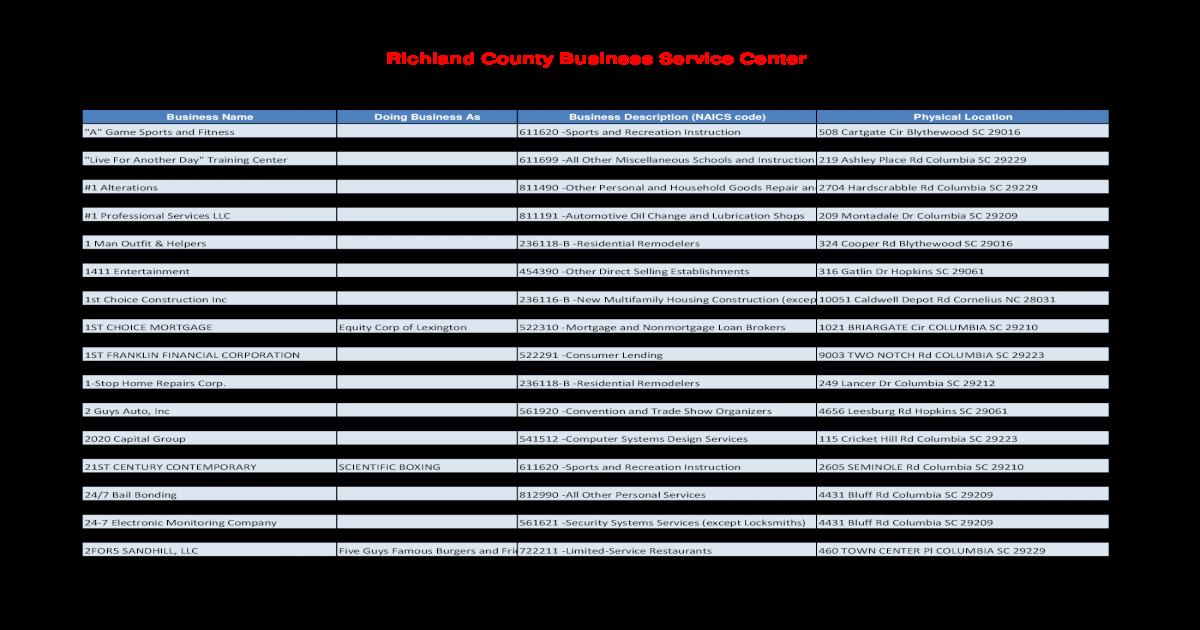 Licensed Busines12s - [PDF Document]