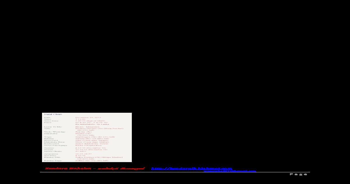 Jh Lesson SP 02 - Divisional Charts - [PDF Document]