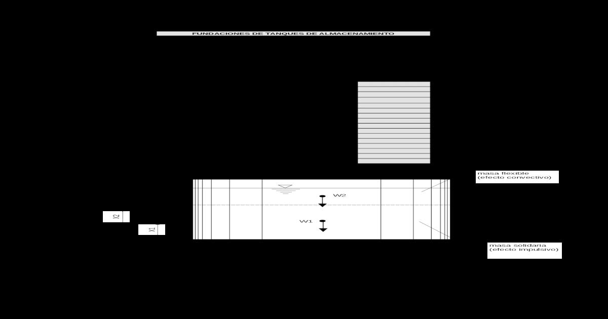 Fundaciones Anulares Tanques Cilindricos Xls Document