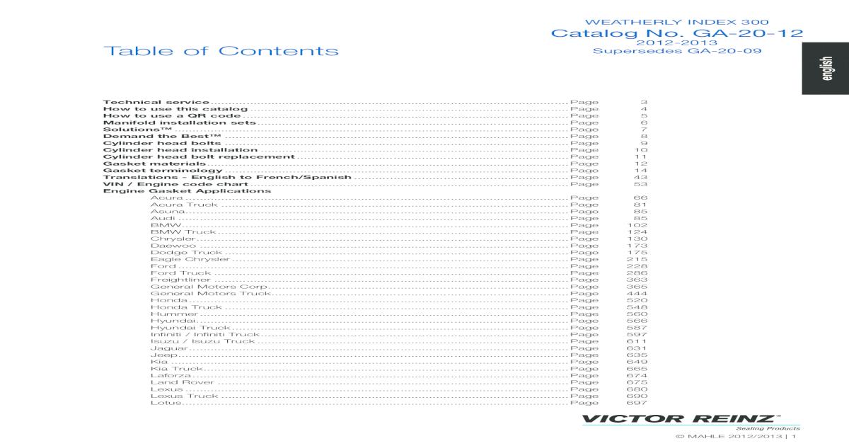 Victor GS33381 Engine Cylinder Head Bolt Set Dodge 8.0L V10 Magnum