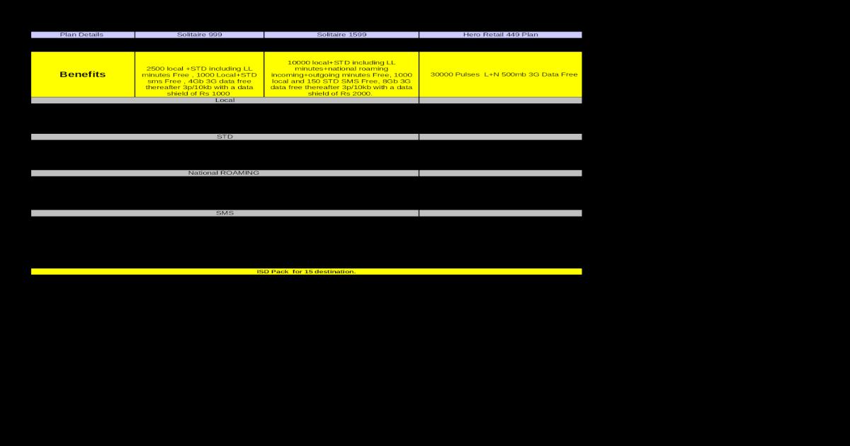 Alive Net CUG Plan - [XLS Document]