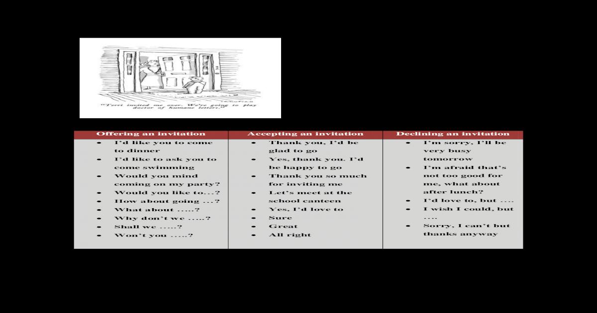 169577518 Materi Peminatan Kelas X Bahasa Inggris Nidahaiti
