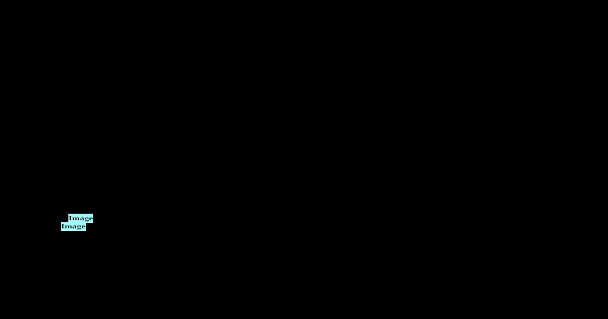Spisak Ekstenzija Po Abecednom Redu - [DOC Document]