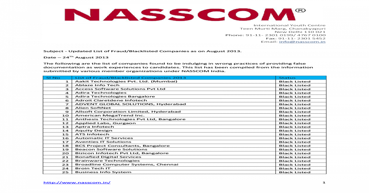 Blacklisted Companies List 2013 - [PDF Document]