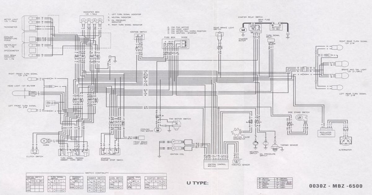 DIAGRAM] Honda Cb600f Hornet Wiring Diagram FULL Version HD Quality Wiring  Diagram - ALPINEDIAGRAM.MAGNETIKITALIA.IT