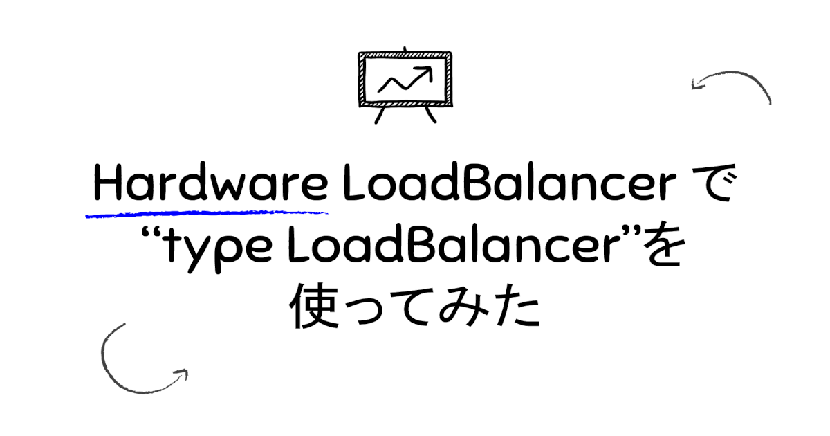 Kubernetes Hardware LoadBalancer