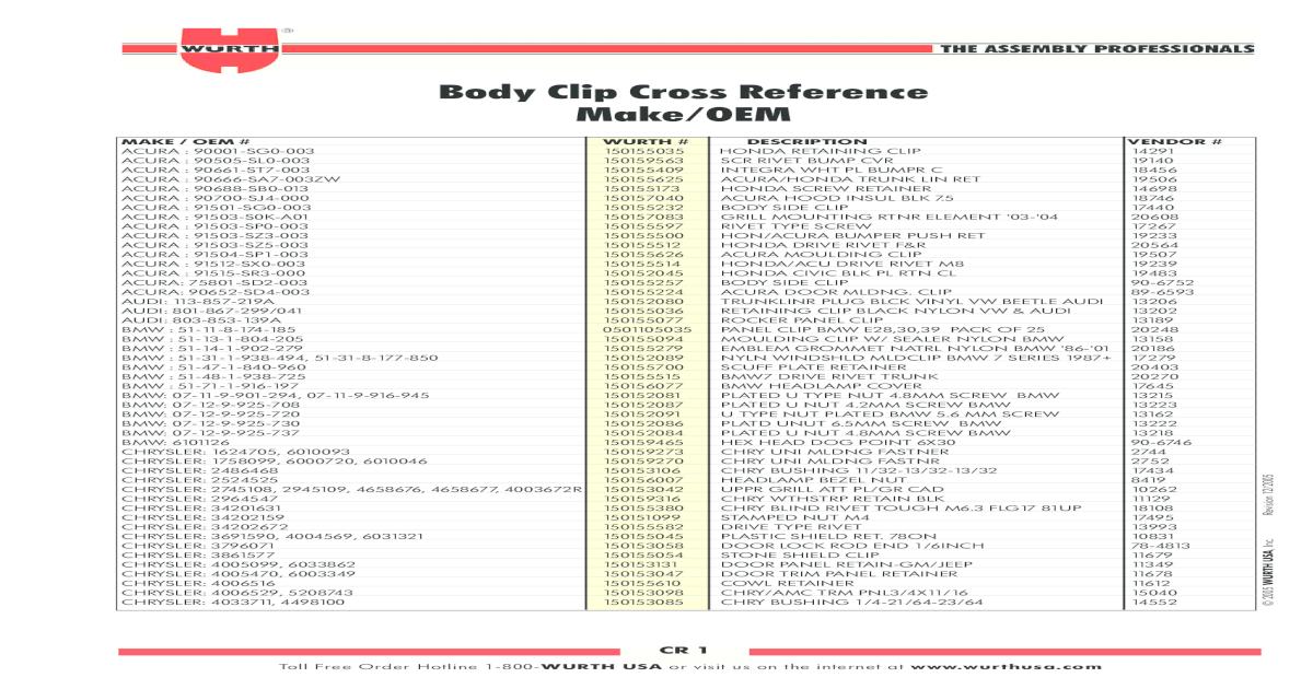Body Clip Cross Reference Make/OEM - [PDF Document]