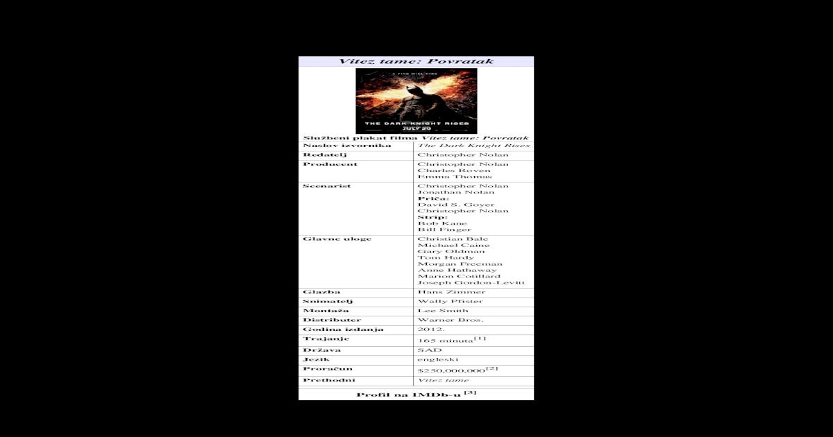 Std web stranice za upoznavanje Kanada