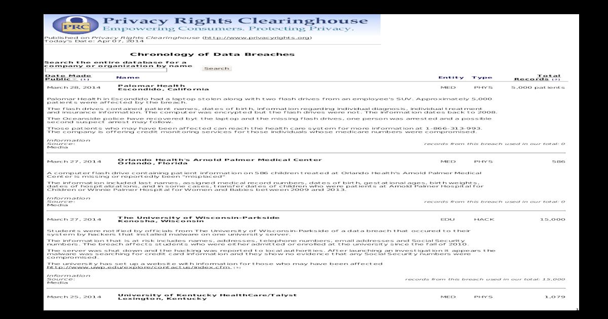 Chronology of Data Breaches - [PDF Document]