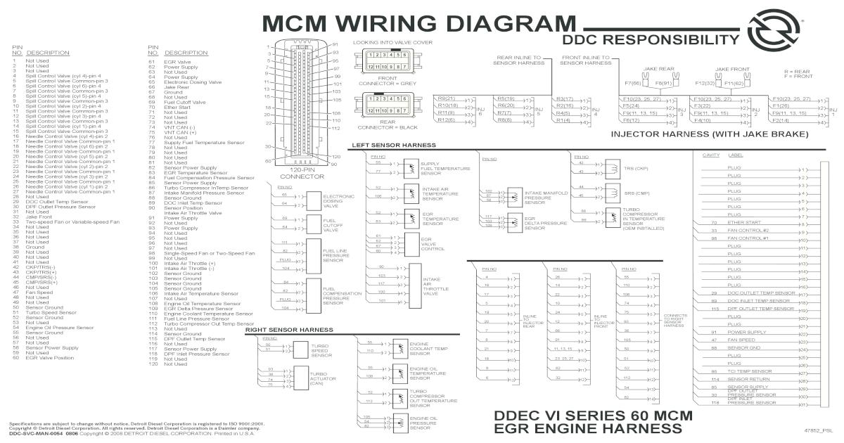 diagrama de motor ddec vi  2