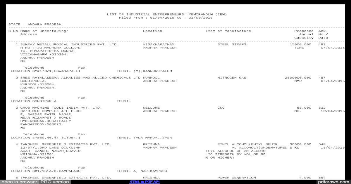 LIST OF INDUSTRIAL ENTREPRENEURS' dipp gov in/sites/default