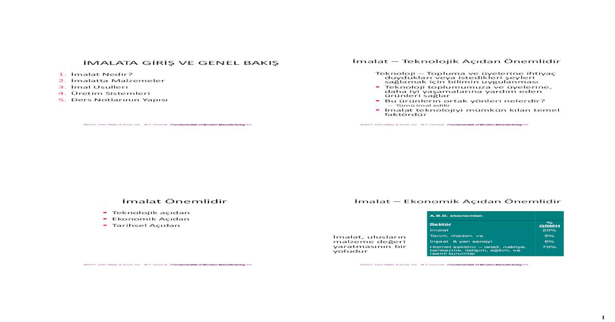 Ch01-Imalata Giris ve Genel Bakis - [PDF Document]