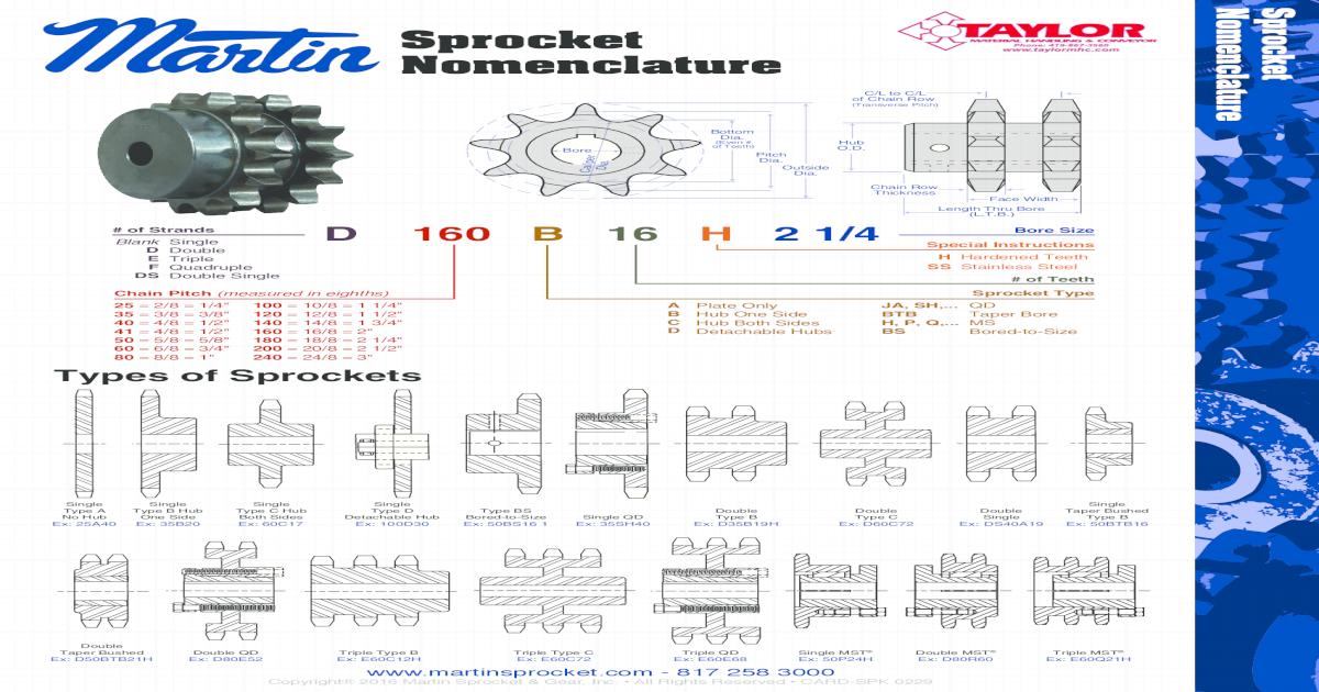 "Martin D50B11H Double Sprocket NEW 1/"""