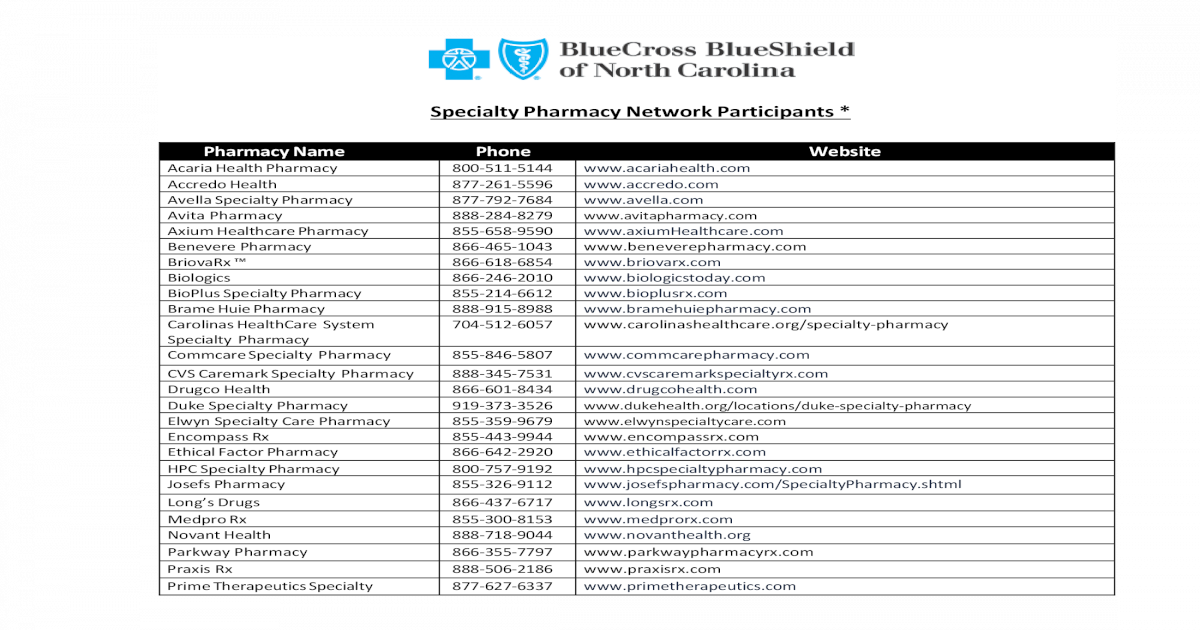 Specialty Pharmacy Network Participants * Caremark Specialty