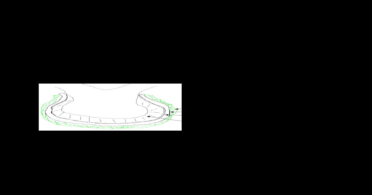 Lilla och stora kretsloppet