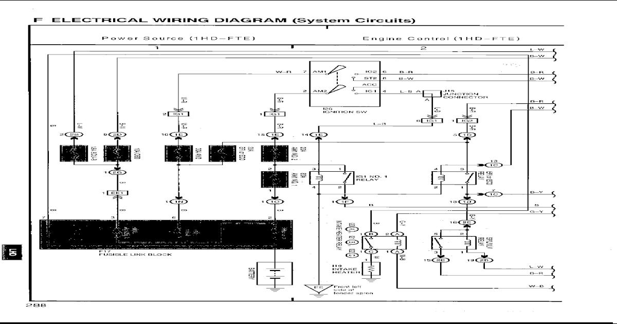 Engine Ecu 1hd Fte Ewd342f - [PDF Document]
