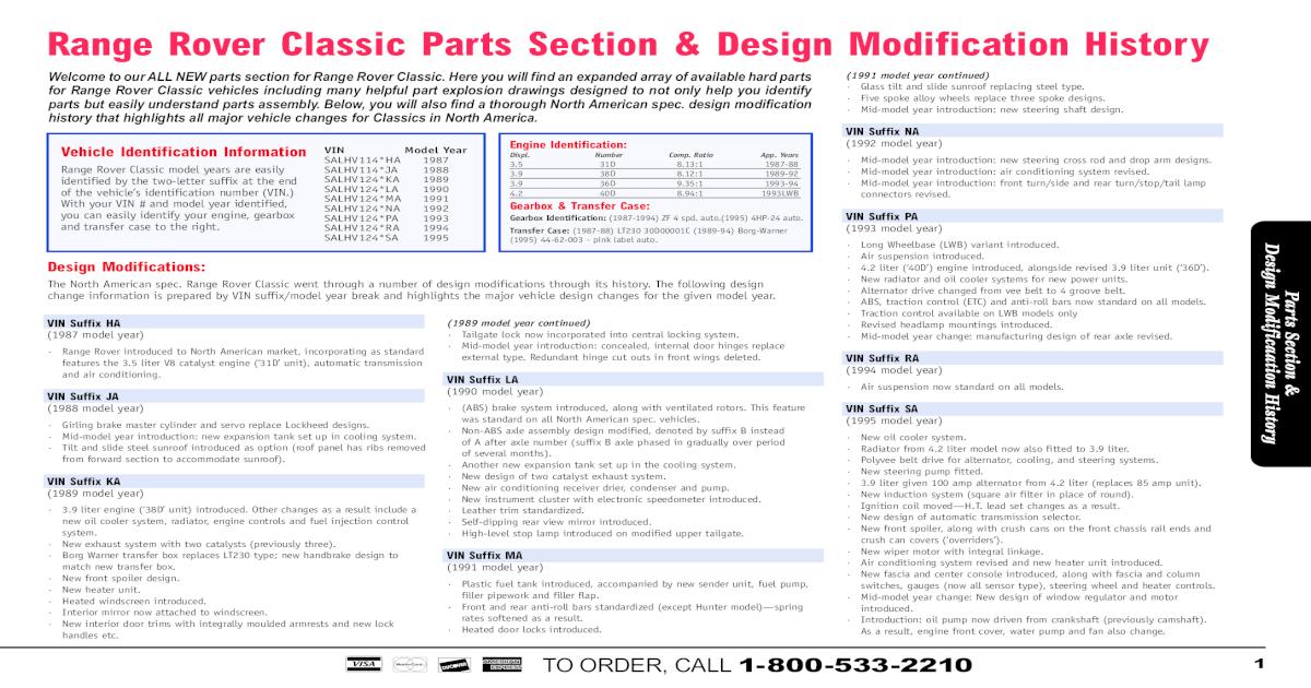 Range Rover Classic Parts Section Design Modification