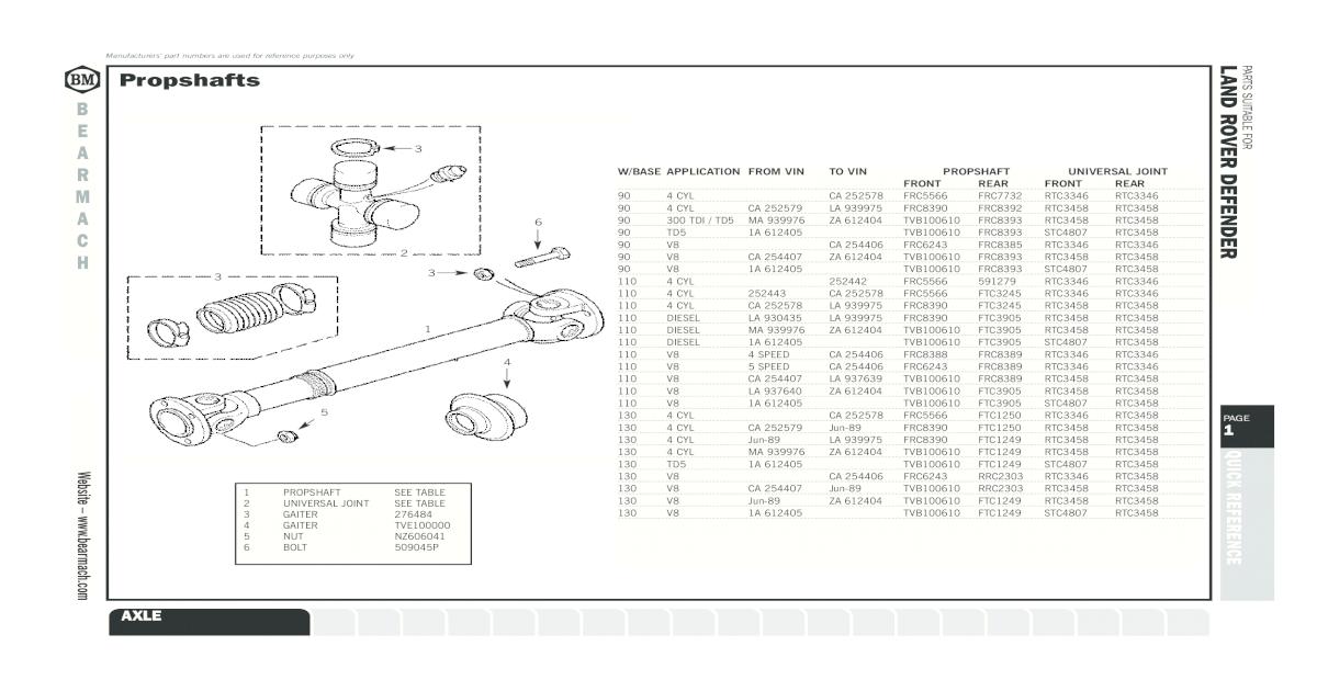 OEM Land Rover Defender Stub Axle Inner Roller Bearing FTC861 94 On