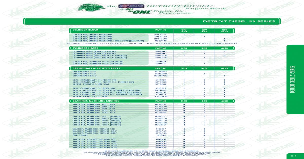 CYLINDER LINER//CYLINDER SLEEVE  23502020 DETROIT DIESEL 1.05 IN PORT 71 SERIES