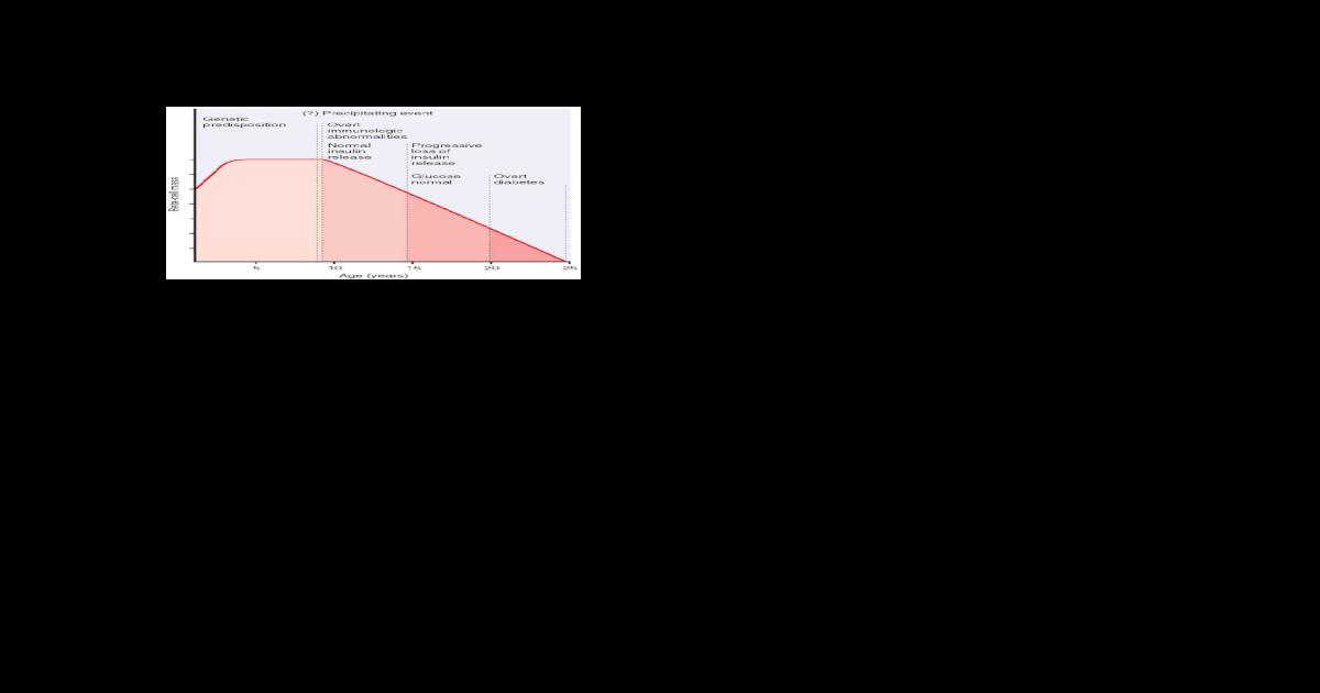 askep diabetes melitus tipe 1 pdf
