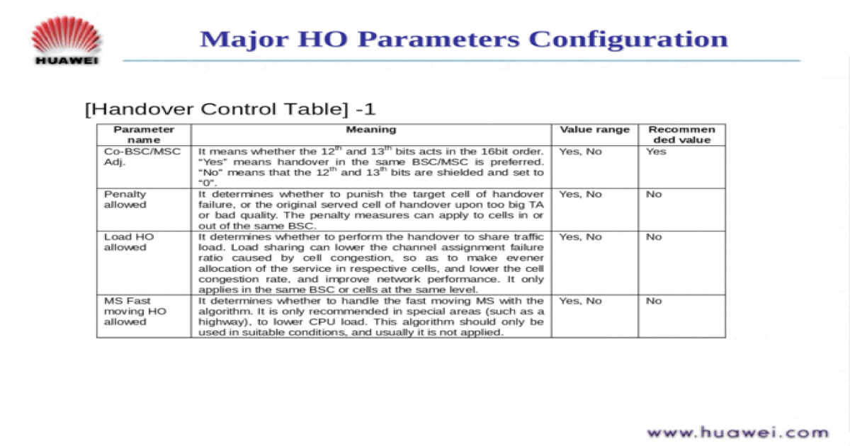 6 Handover Parameters - [PPT Powerpoint]