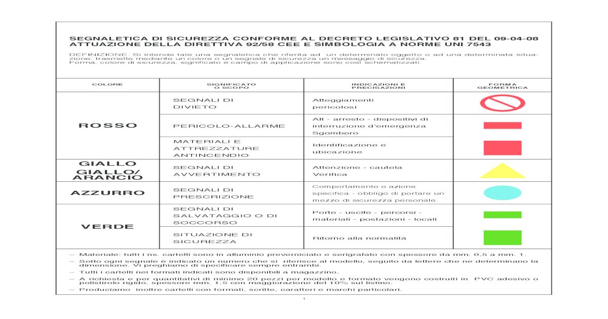 PERICOLO DI SOFFOCAMENTO Adesivi Attenzione Sicurezza etichette 20 x 50mm ROSSO BRILLANTE