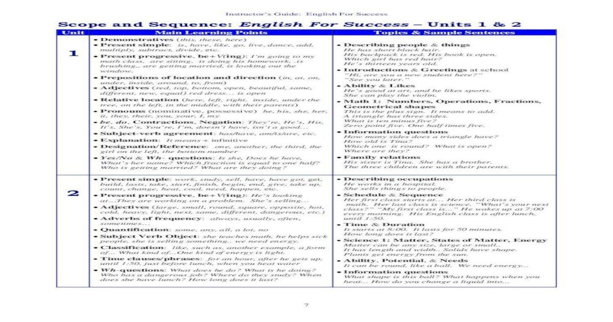 Diagramming Sentences Manual Guide