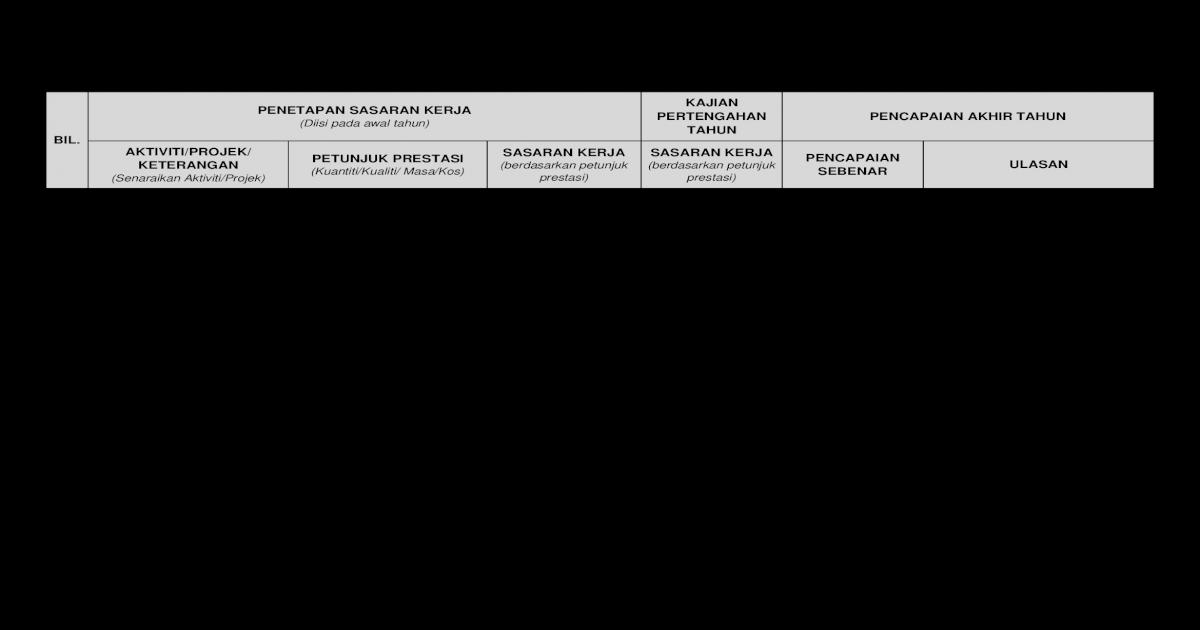 Sasaran Kerja Tahunan Juruteknik Doc Doc Document