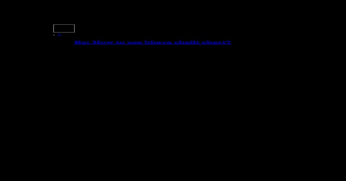 Bhava Chalit Chart - Notes 2 - [DOC Document]