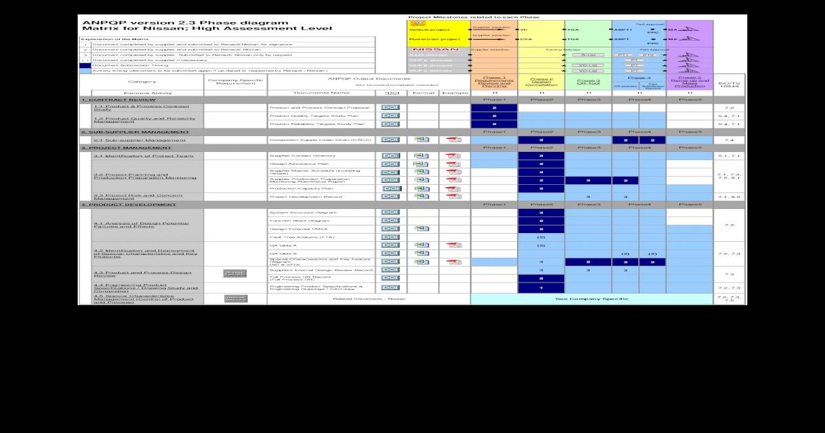 Anpqp 2 3 - Phase Diagram