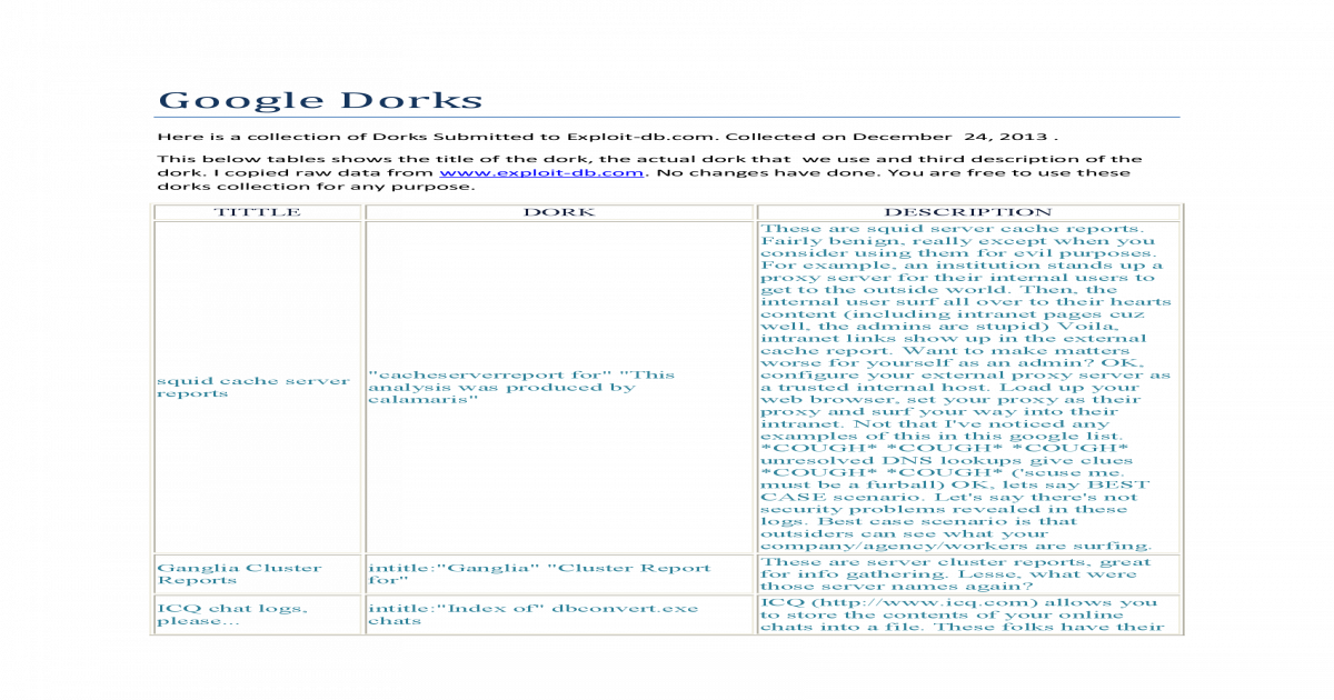 Packetstorm Google Dorks List - [PDF Document]